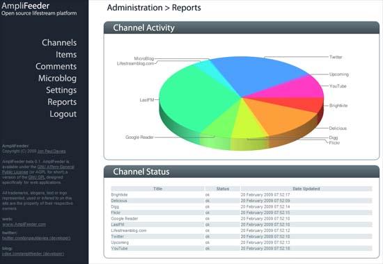 amplifeeder_reports_550