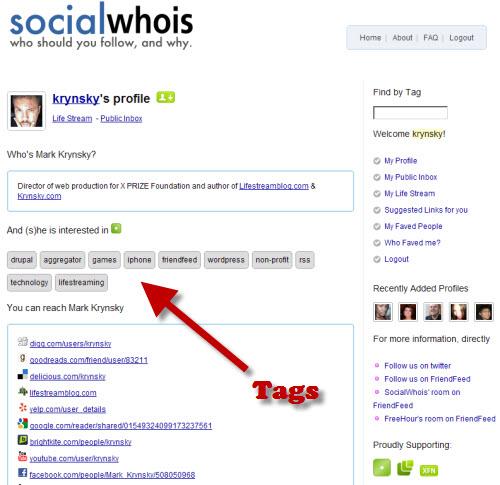 socialwhois