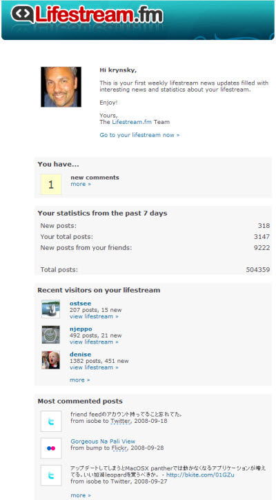 Lifestream.fm Digest Email Provides Useful Stats