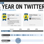 Get a Stream of Your 2012 Facebook and Twitter Highlights with these Tools