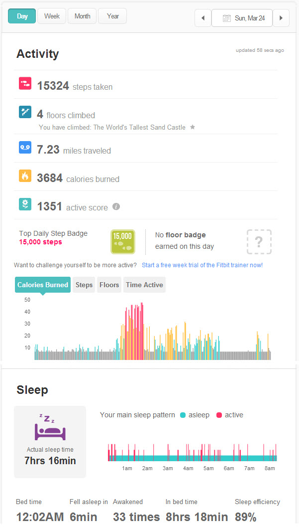 Even without the additional sensors you can see the increased activity in this report where I was playing racquetball. You can also see my movement while sleeping.