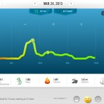 Bodymedia, Fuelband, Fitbit and Jawbone Data and Reporting Comparison Update