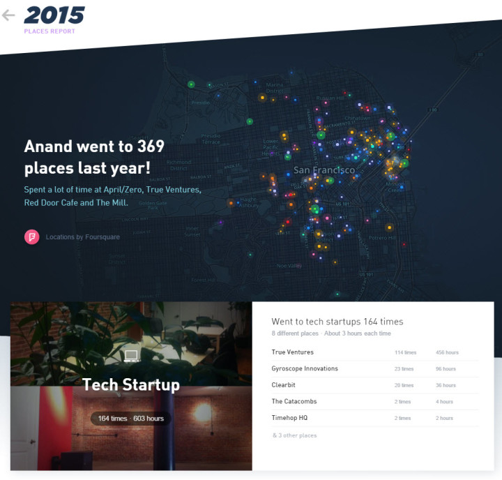 Places report, only showing one location category (Tech Startup) full report contains other categories such as restaurants broken by type such as sushi bars and coffee shops.