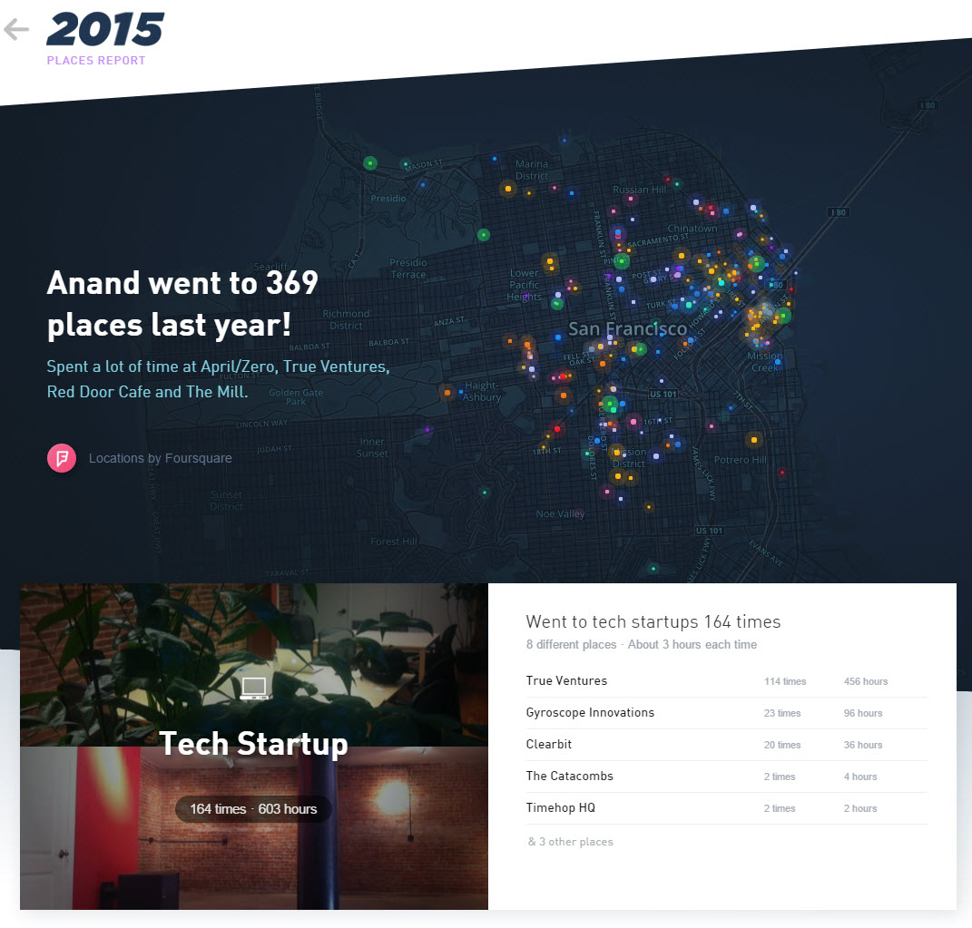 Create Your Own Feltron-Like Annual Report with Gyroscope